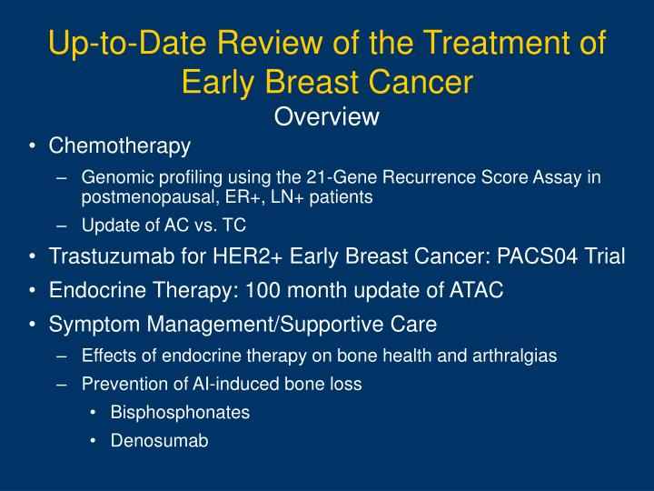 Up-to-Date Review of the Treatment of
