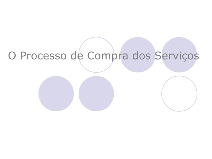 O Processo de Compra dos Serviços