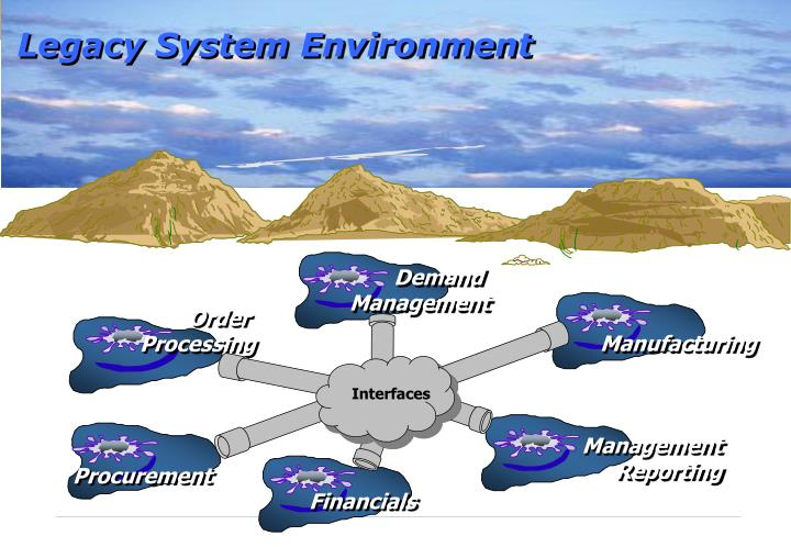 Legacy System Environment