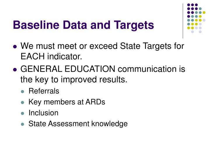 Baseline Data and Targets