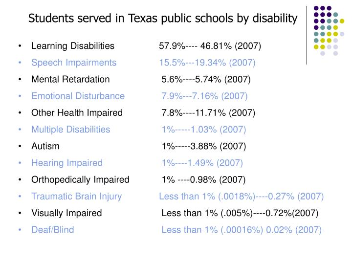 Students served in Texas public schools by disability