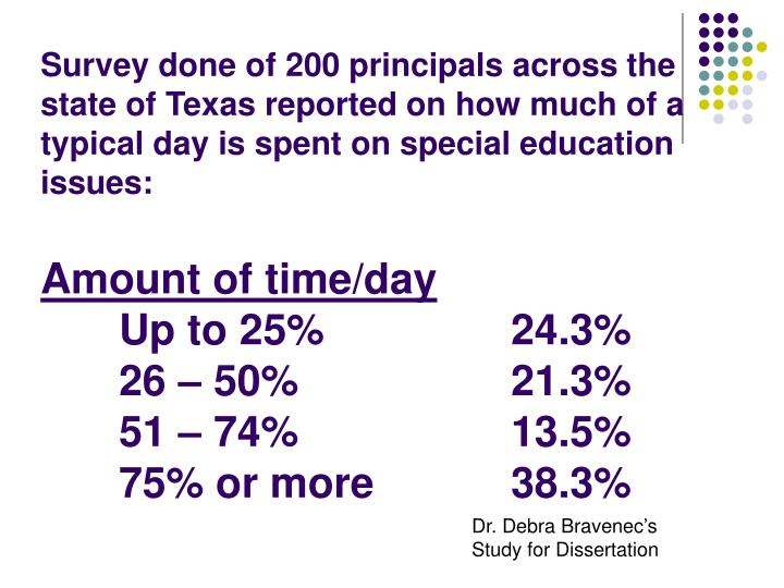 Survey done of 200 principals across the state of Texas reported on how much of a typical day is spent on special education issues: