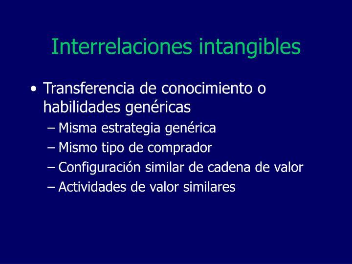 Interrelaciones intangibles