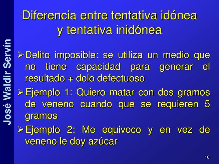 Diferencia entre tentativa idónea y tentativa inidónea