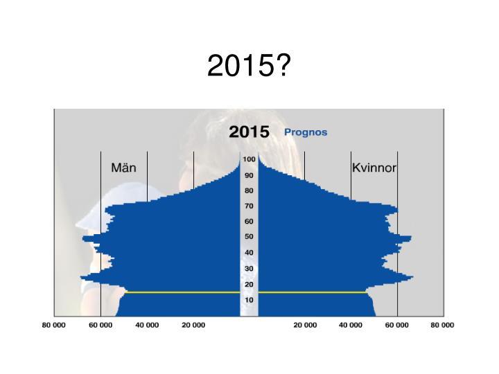 2015?