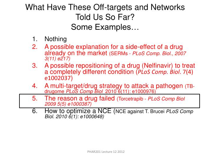 What Have These Off-targets and Networks Told Us So Far?
