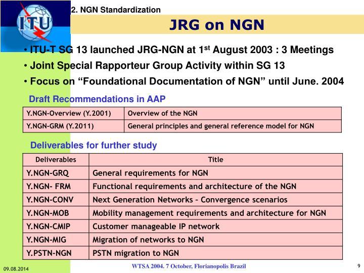 2. NGN Standardization
