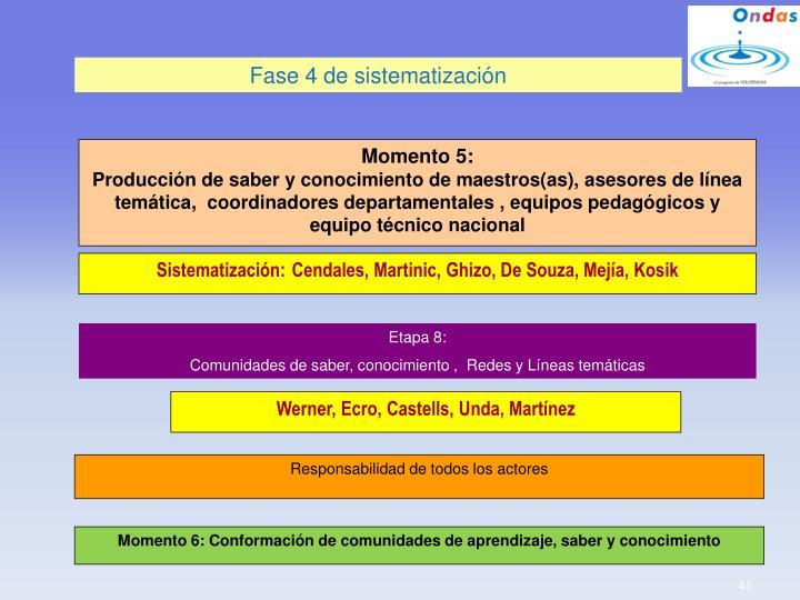 Fase 4 de sistematización