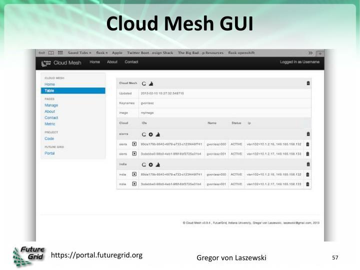 Cloud Mesh GUI