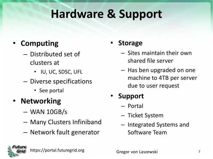 Hardware & Support