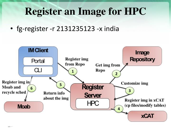 Register an Image for HPC