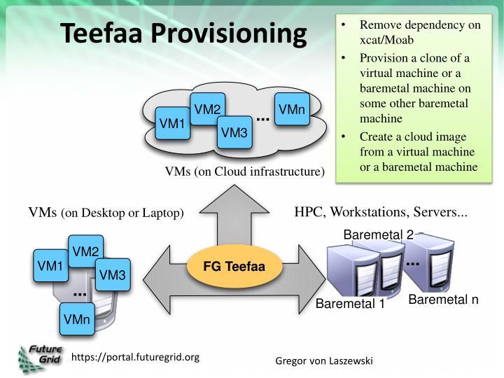 Teefaa