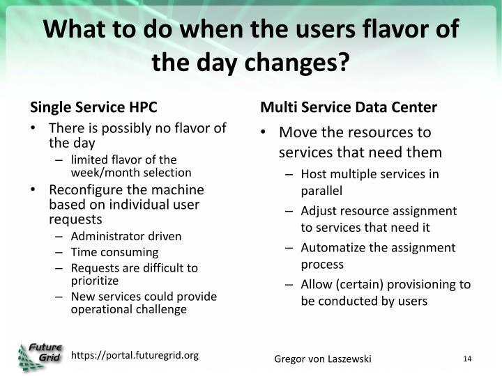 What to do when the users flavor of the day changes?