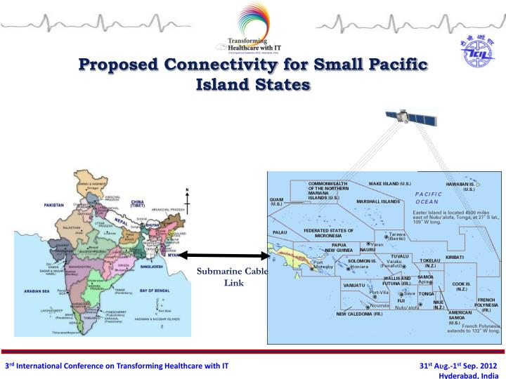 Proposed connectivity for small pacific island states