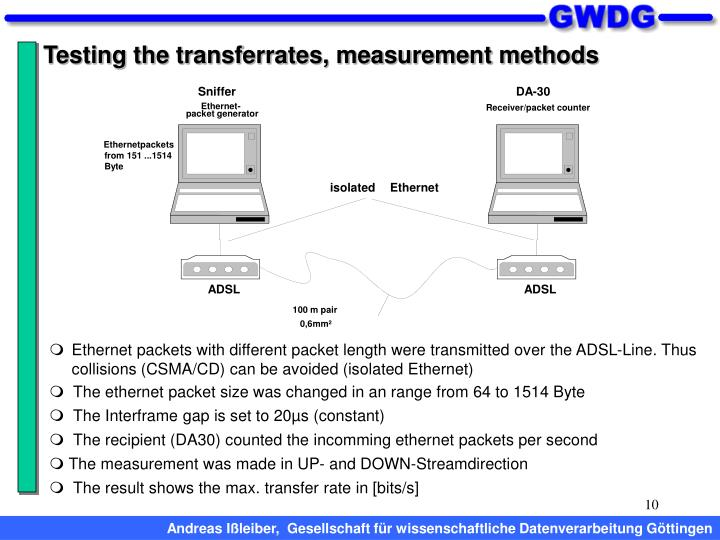 Testing the transferrates, measurement methods