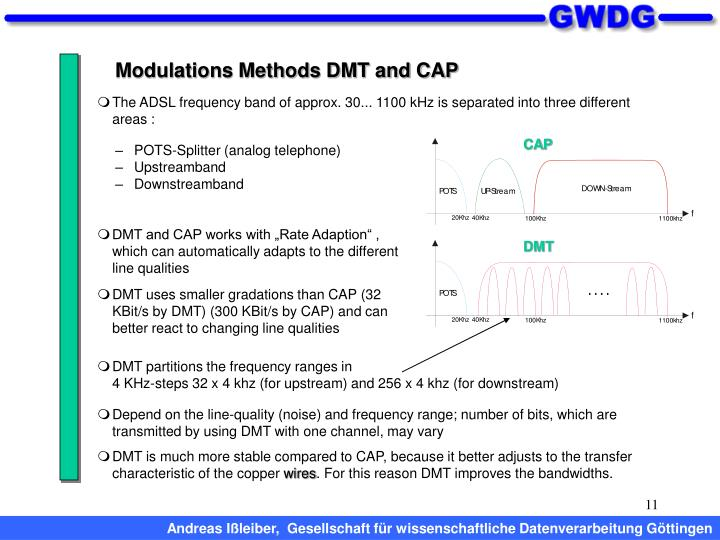 Modulations Methods DMT and CAP