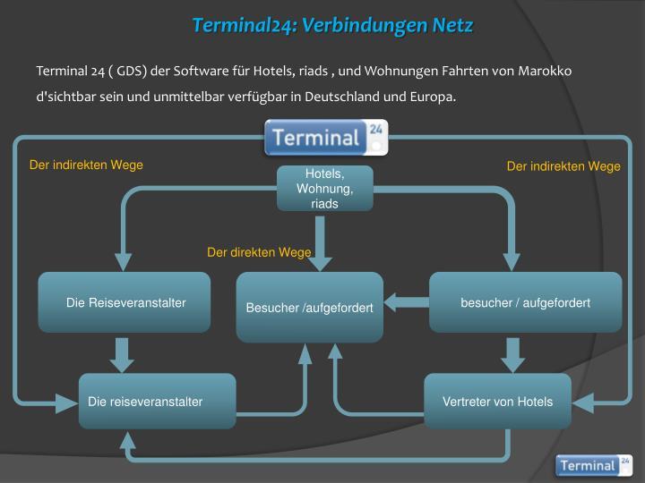 Terminal24: Verbindungen Netz