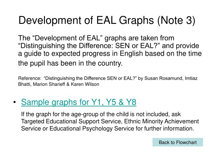 Development of EAL Graphs (Note 3)