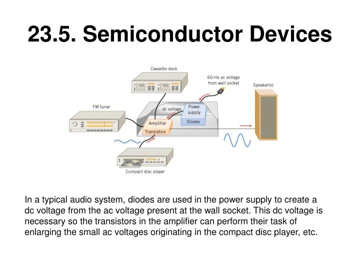 23 5 semiconductor devices