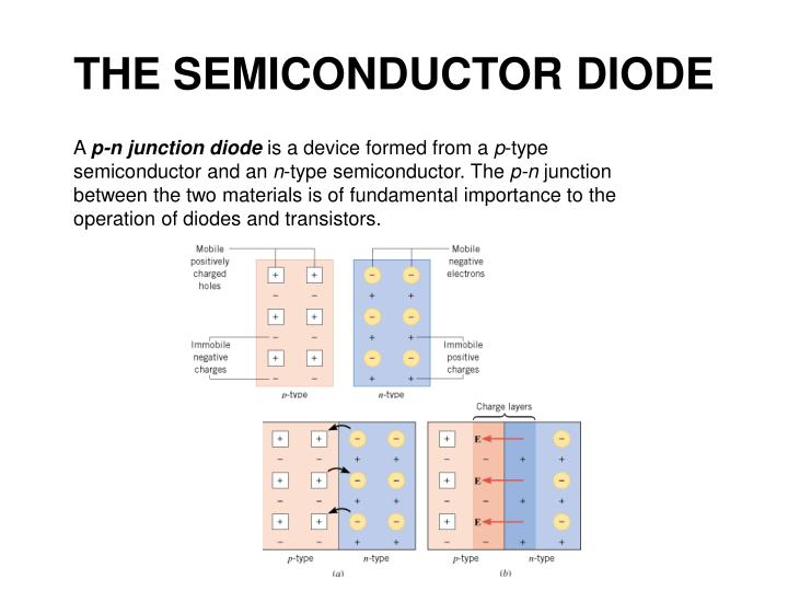 THE SEMICONDUCTOR DIODE