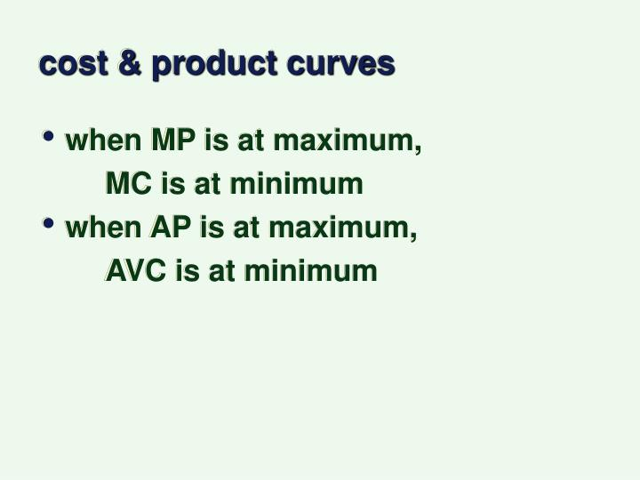 cost & product curves