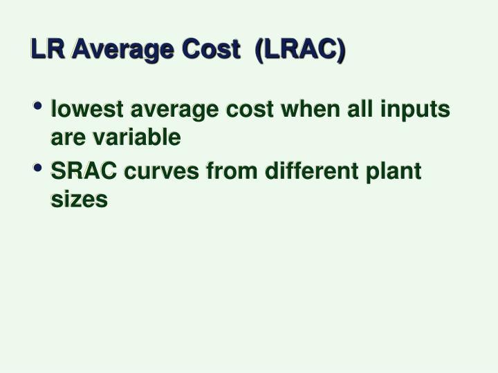 LR Average Cost  (LRAC)