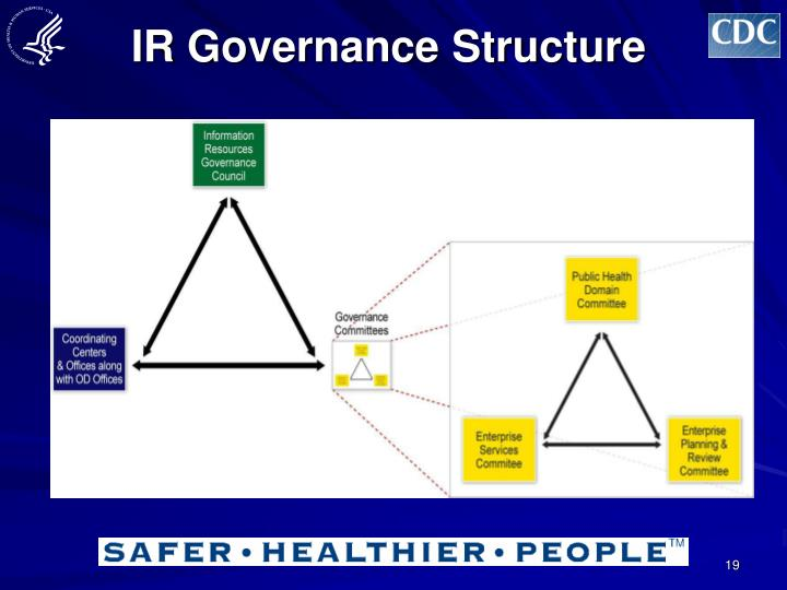 IR Governance Structure