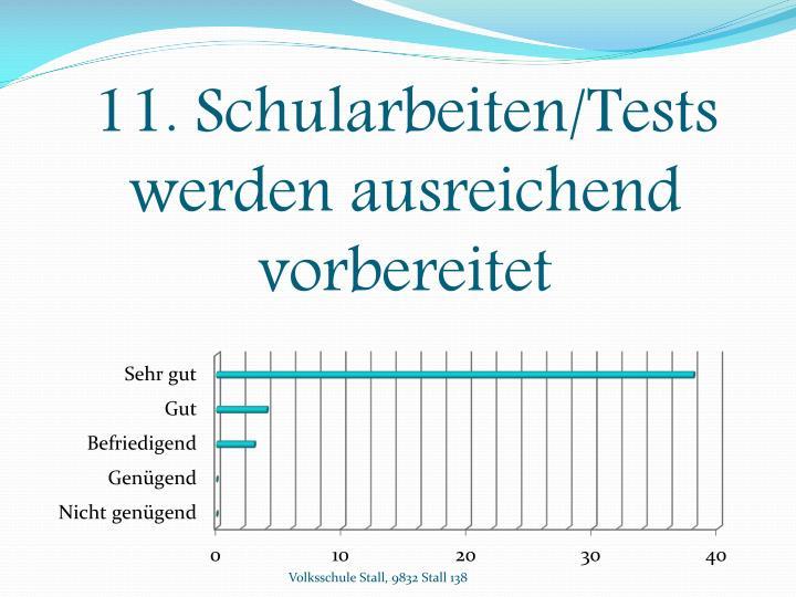 11. Schularbeiten/Tests werden ausreichend vorbereitet