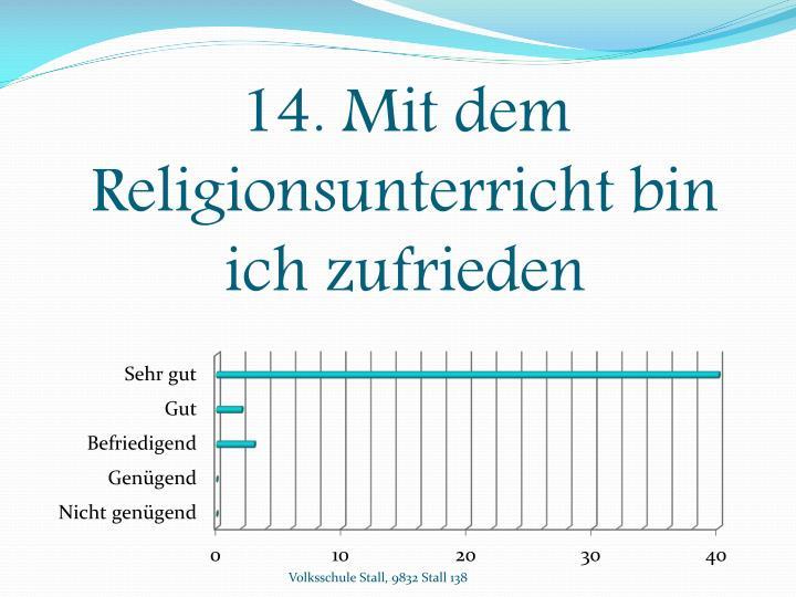14. Mit dem Religionsunterricht bin ich zufrieden