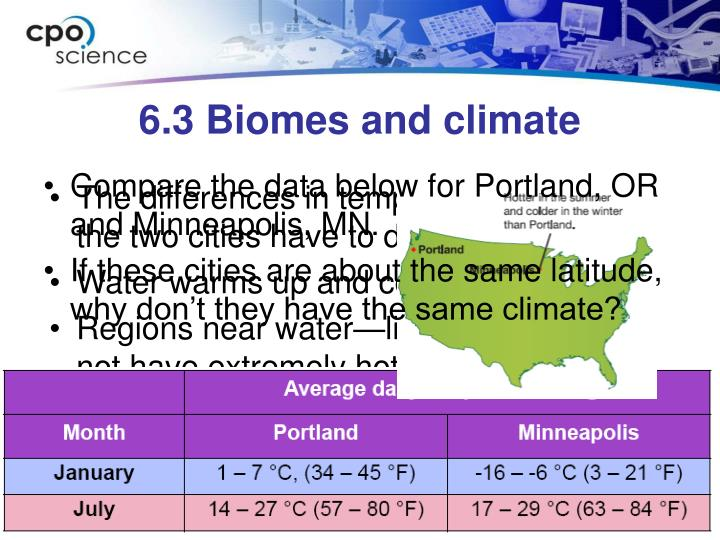 6.3 Biomes and climate