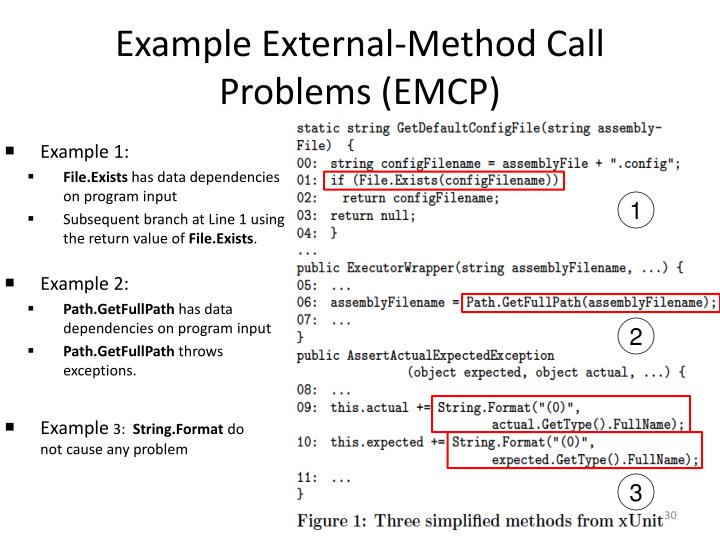 Example External-Method Call Problems (EMCP)