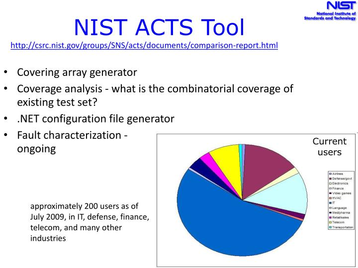 NIST ACTS Tool