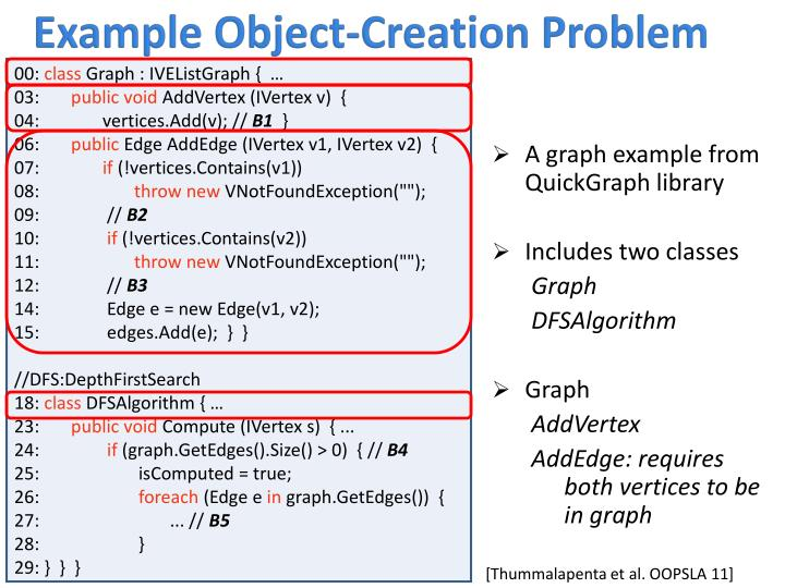 Example Object-Creation Problem
