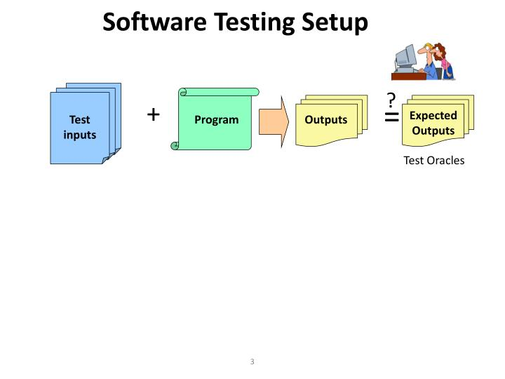 Software testing setup