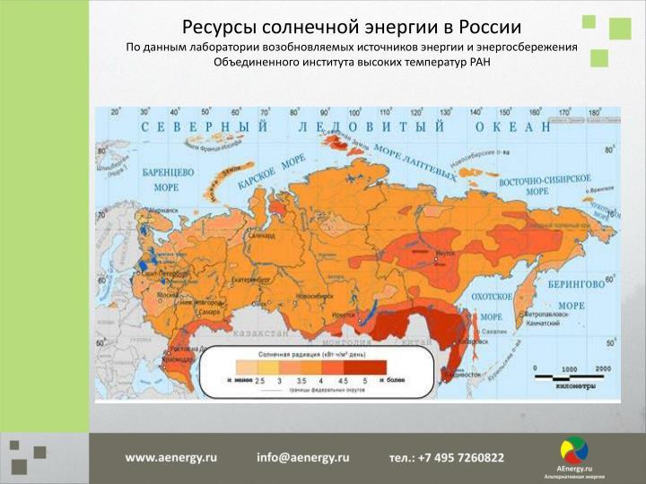 Ресурсы солнечной энергии в России