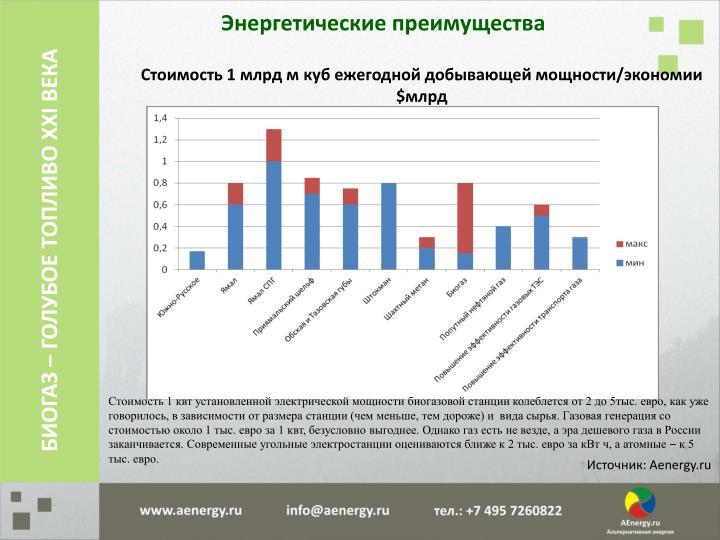 Энергетические преимущества