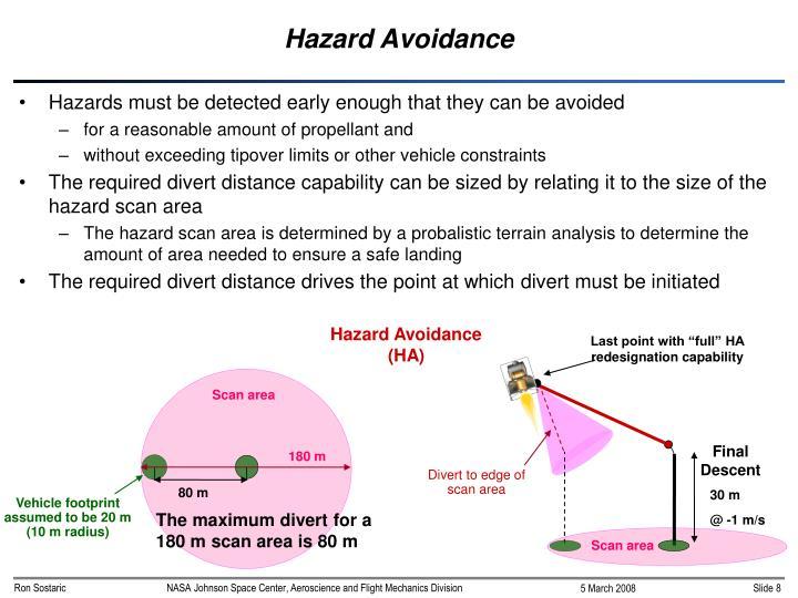 Hazard Avoidance