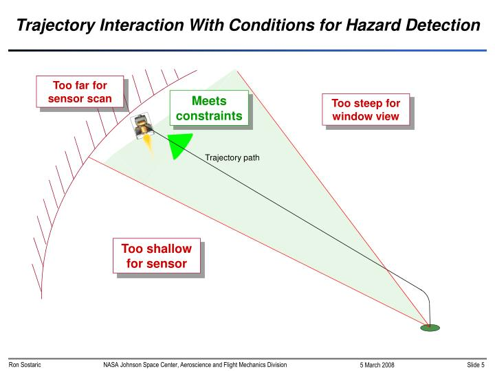 Trajectory Interaction With Conditions for Hazard Detection