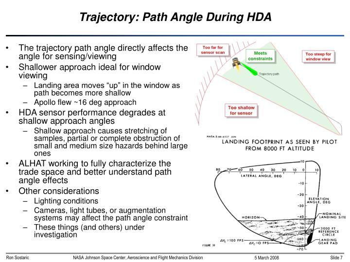 Trajectory: Path Angle During HDA
