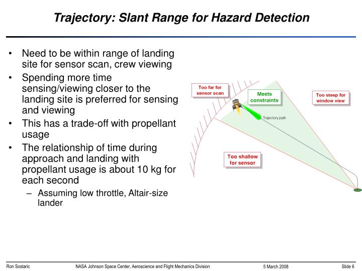 Trajectory: Slant Range for Hazard Detection
