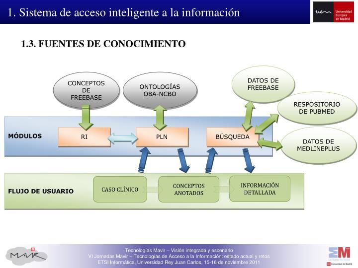 1. Sistema de acceso inteligente a la información