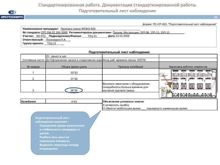 Стандартизированная работа. Документация стандартизированной работы.