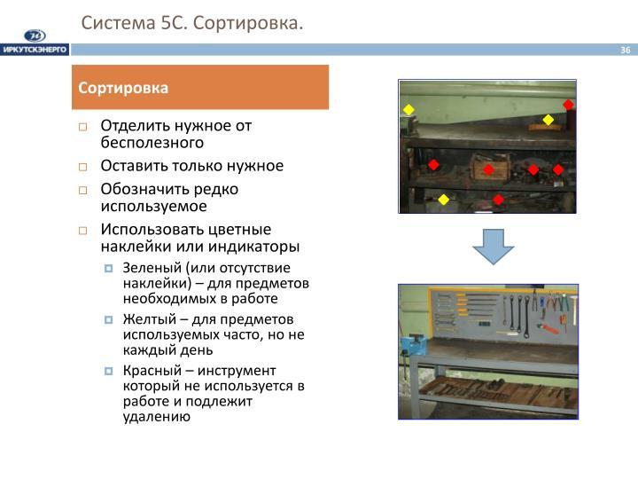 Система 5С. Сортировка.
