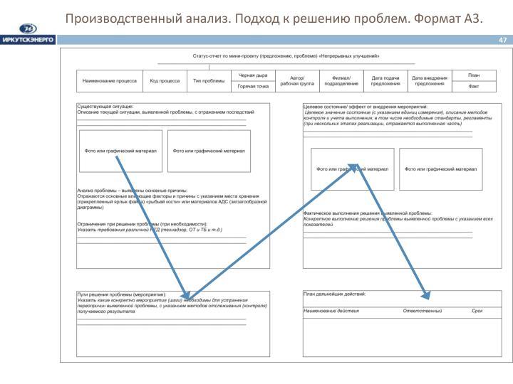 Производственный анализ. Подход к решению проблем. Формат А3.