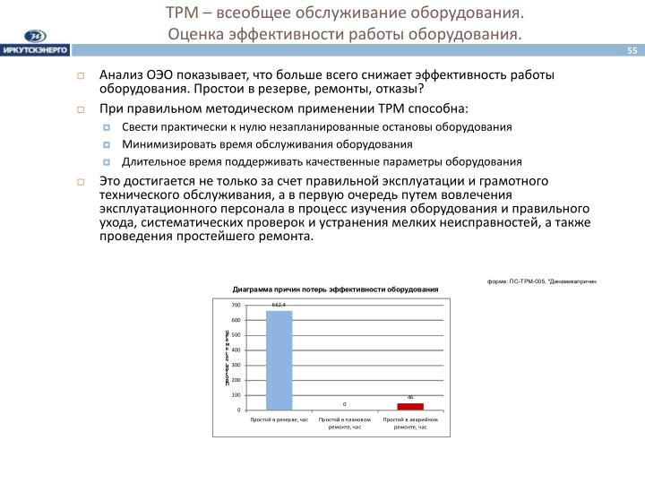ТРМ – всеобщее обслуживание оборудования.