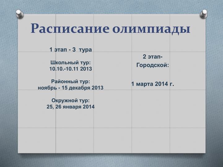 Расписание олимпиады