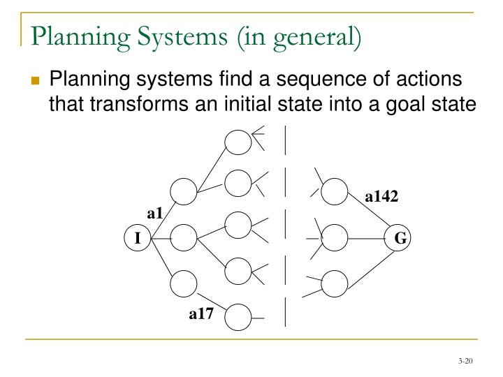 Planning Systems (in general)