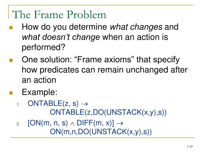The Frame Problem