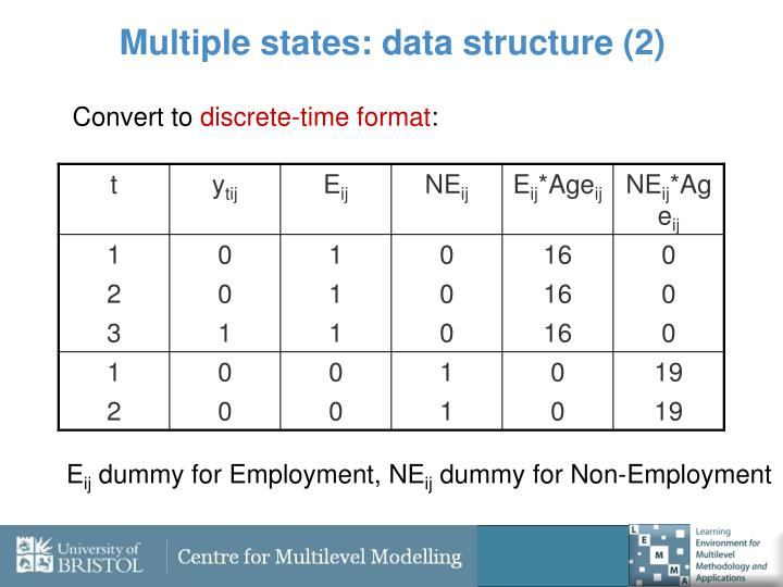 Multiple states: data structure (2)