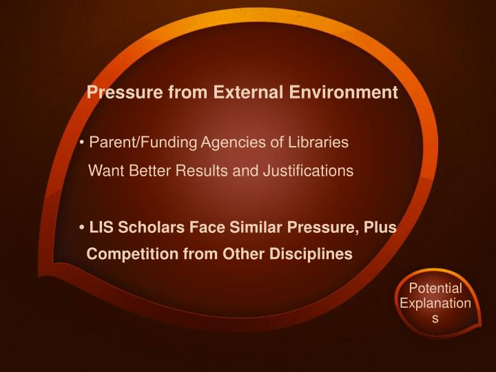 Pressure from External Environment